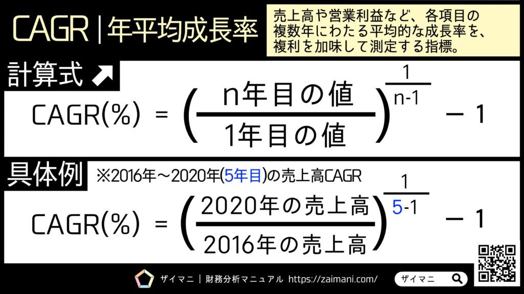 財務指標 | CAGR | 年平均成長率の意味・計算式