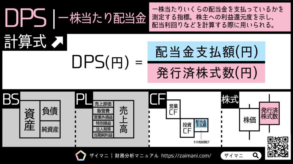 と 配当 は 利回り 予想配当利回りランキング: 日本経済新聞