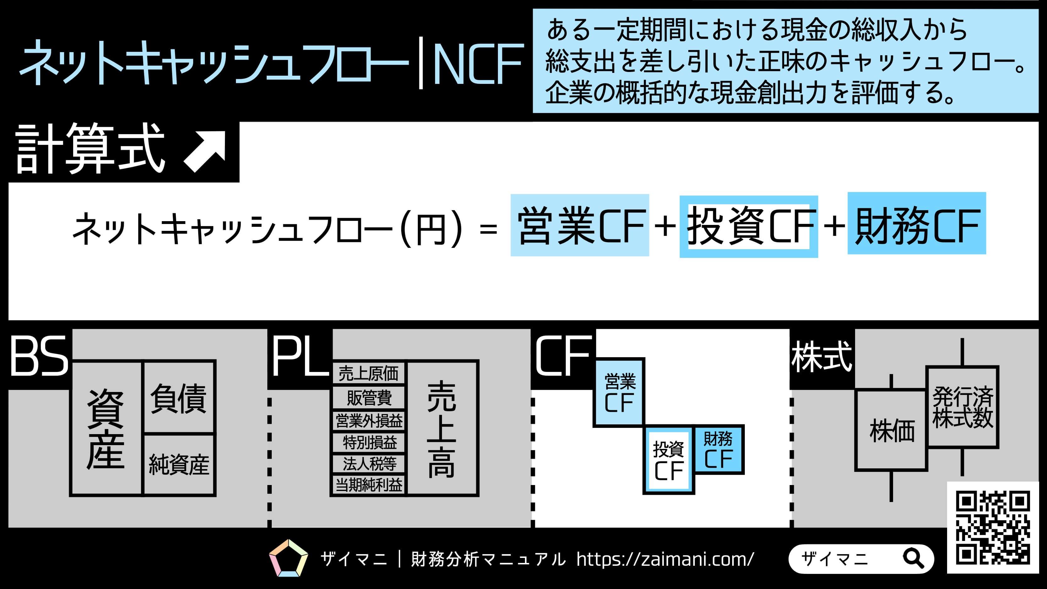 財務指標 | ネットキャッシュフロー | NCFの意味・計算式